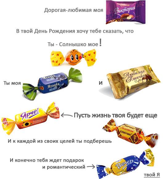 Поздравления с днем рождения с конфетами 73