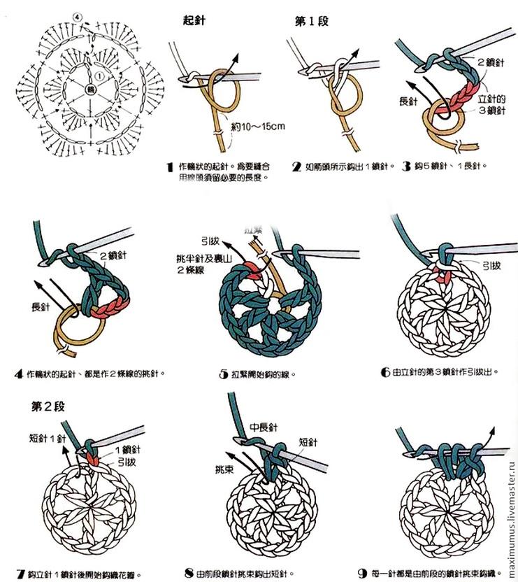 钩针:镶有珠子的装饰花(大师班) - maomao - 我随心动