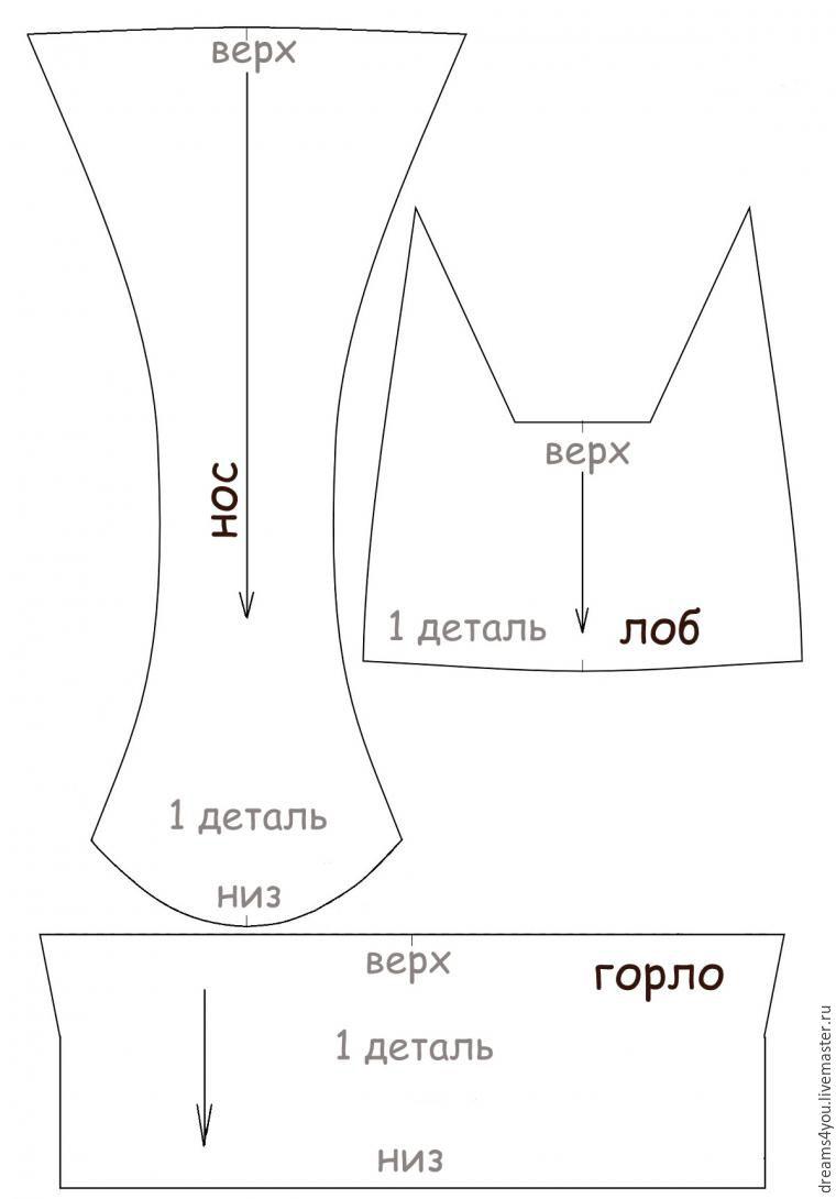 Вязание узоры спицами и условные обозначения к ним