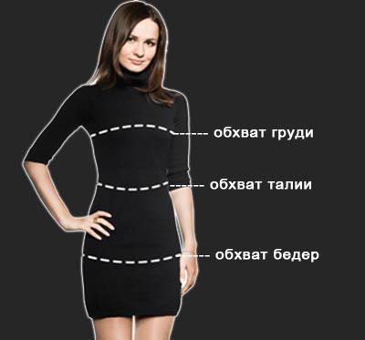 женские размеры, мерки для женщин