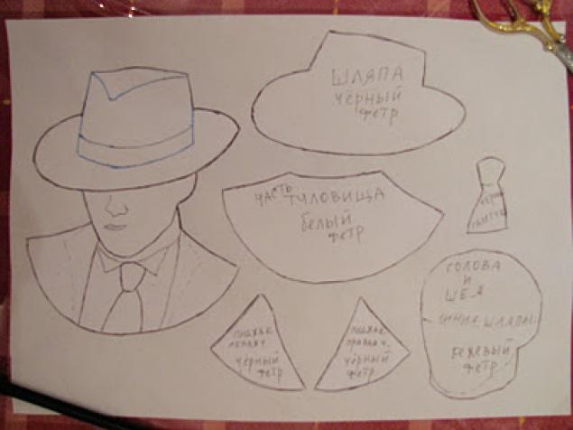 Как сделать своими руками шляпу мужскую