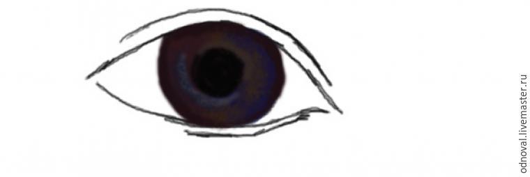 авторская кукла, глаза