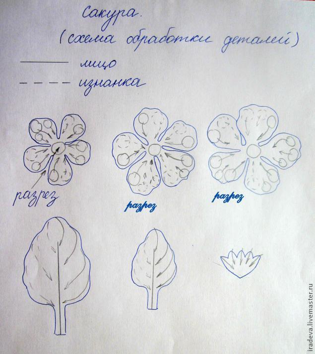 Как сделать ветку яблони из ткани - Status-style.ru