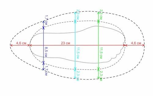 валяние, шаблон для выкройки, геометрия