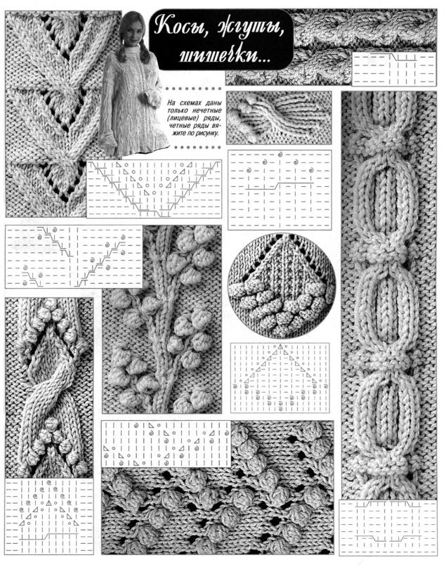 Вязание спицами узор шишечки схема и описание 2