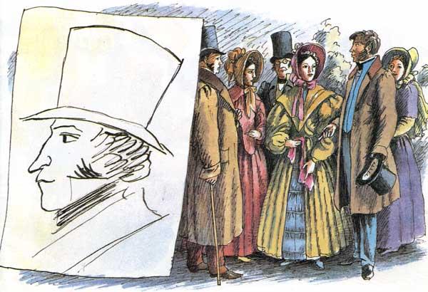 формы шляп