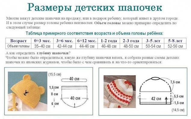 Таблица размеров при вязании крючком для детей