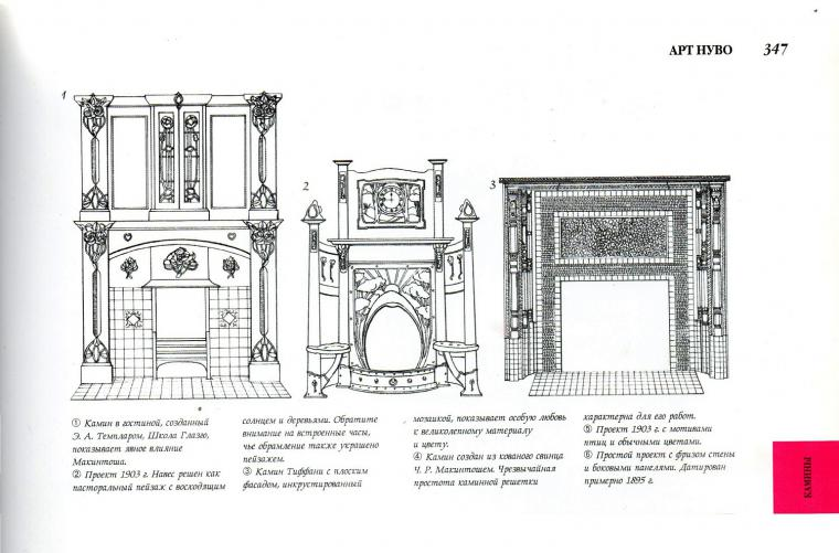 изразцовый камин, изразцы, дизайн интерьера