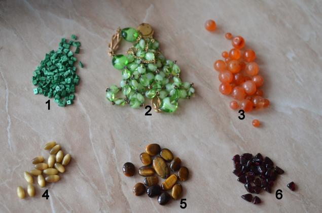 определить камни