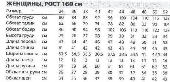 Мерки для платья 52 размера