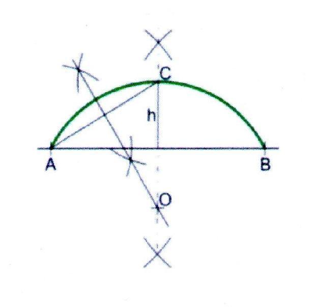 построение чертежей, эллипс, геометрия