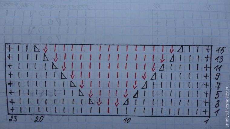 Вывязываем дырки: подробное описание и схемы, фото № 14