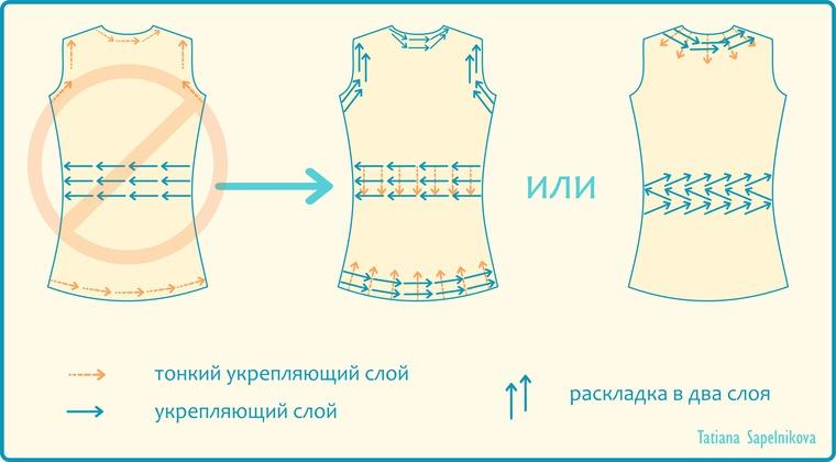 Схема валяние шерстью