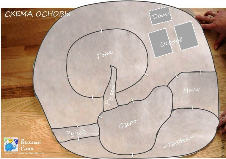 Шьем яркий и реалистичный игровой коврик из фетра, фото № 2