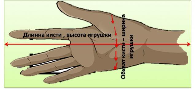 размеры руки, перчаточная кукла