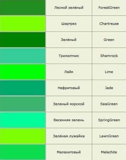 Таблица цвета с названием цвета