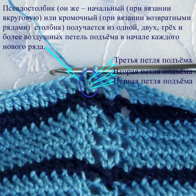 Соединение рядов при круговом вязании крючком