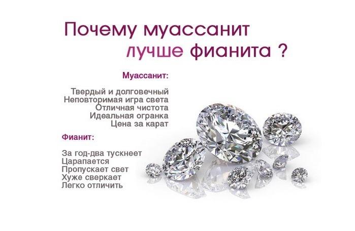 Муассанит что это за камень как отличить от бриллианта в домашних условиях