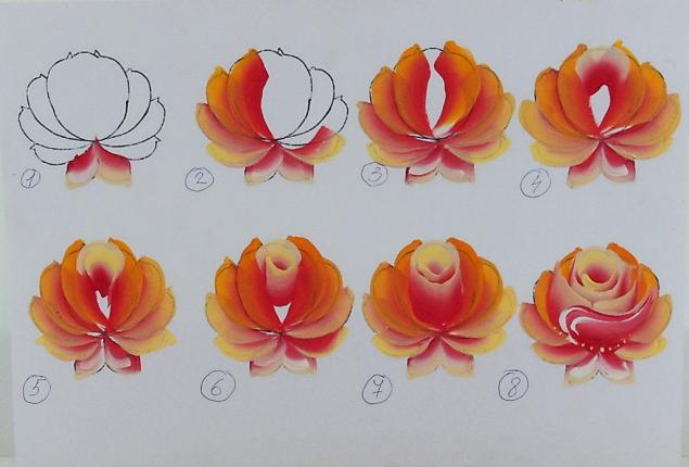 тагильская роспись, one stroke, двойной мазок