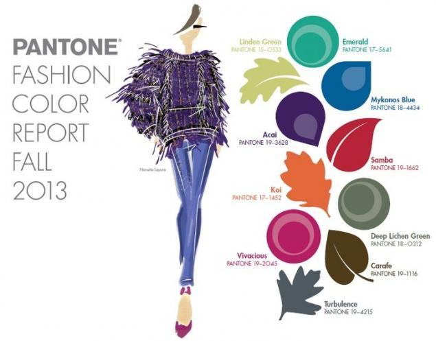 pantone, цветовая палитра, палитра, модные тенденции, модные цвета, осень, fall 2013, осень 2013