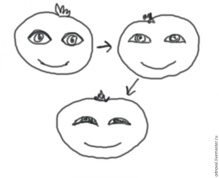 Как сделать улыбающиеся глаза