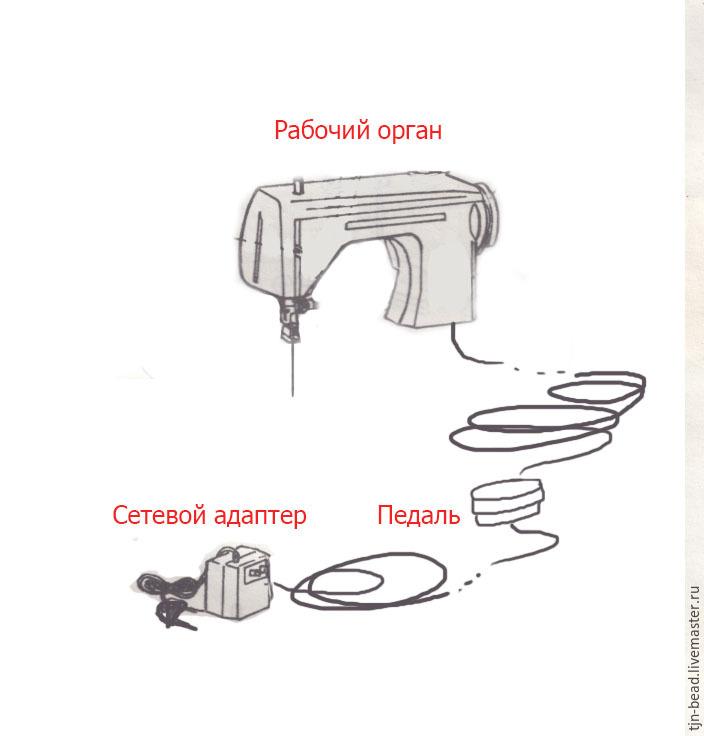 фильцевальная машинка