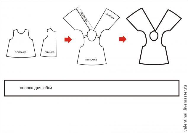Выкройки платья для куклы из ткани