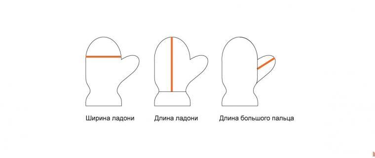 варежки, вязание