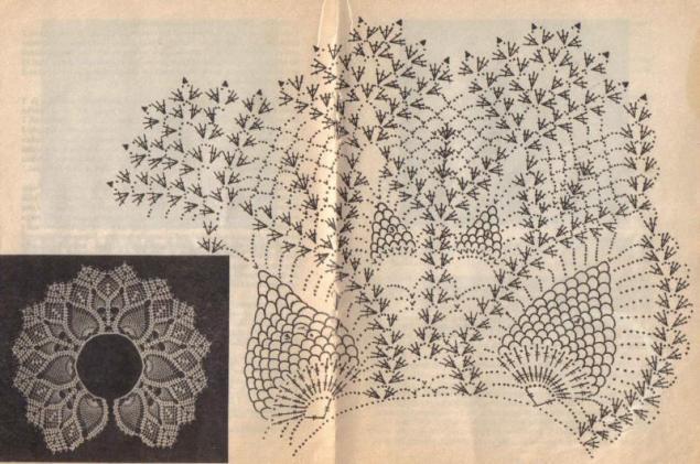Схемы воротничков с ананасами
