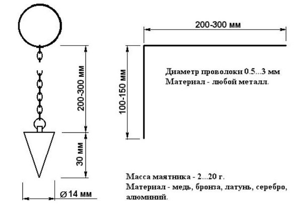 биолокационный маятник