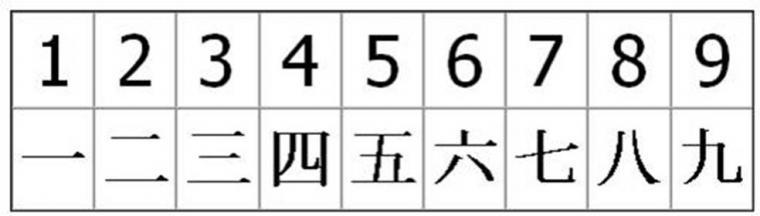 Магия цифр, фото № 1