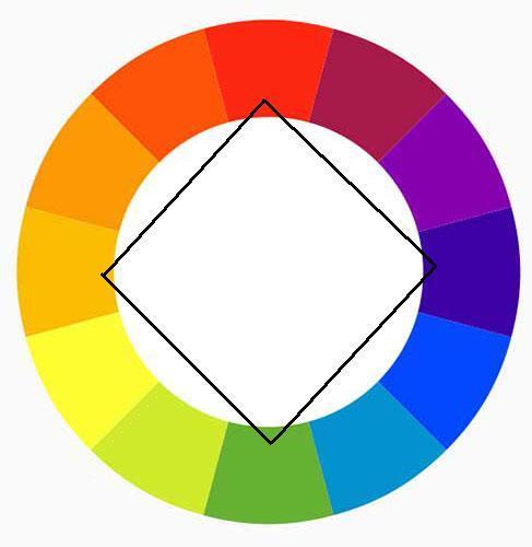 квадратная схема