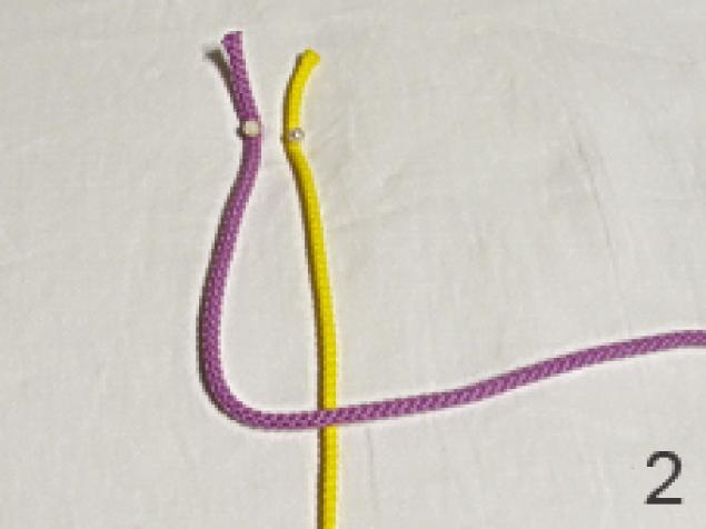 базовые узлы