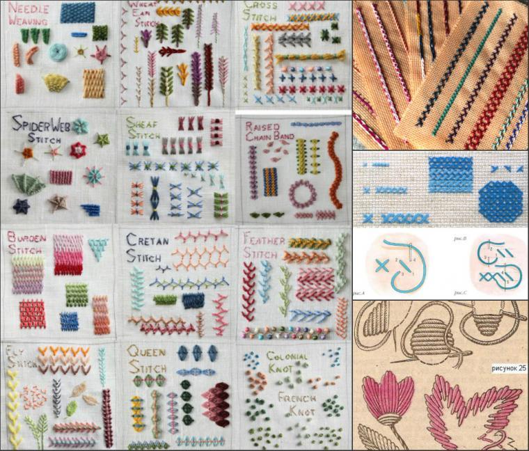 Рисунки вышивки швы