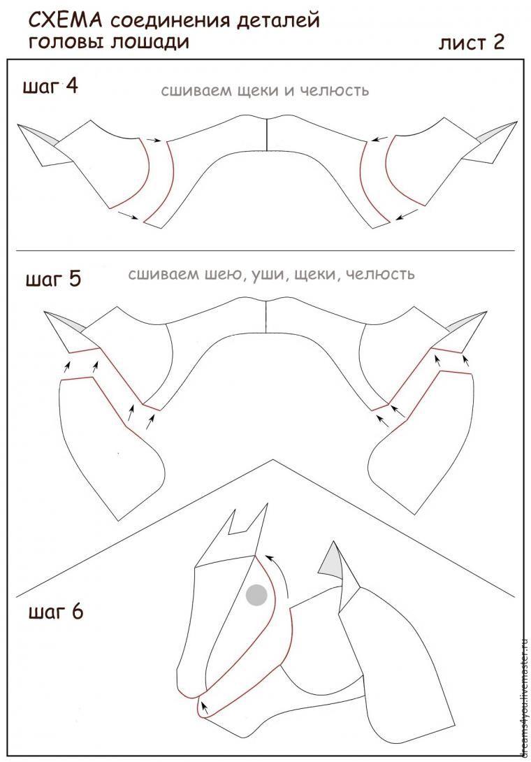 Вышивка крестиком котик схема