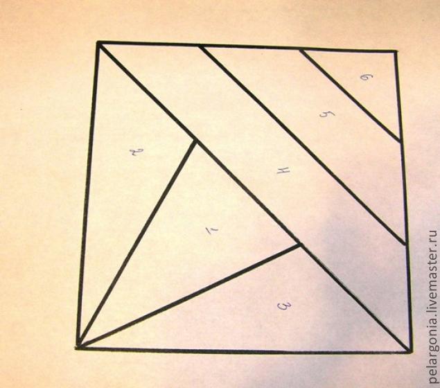 Пэчворк шитье по бумаге схемы