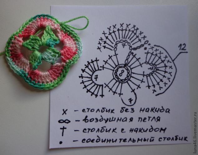 Вязание крючком шапочек с ушками и без. Видео, схемы, описание этапов