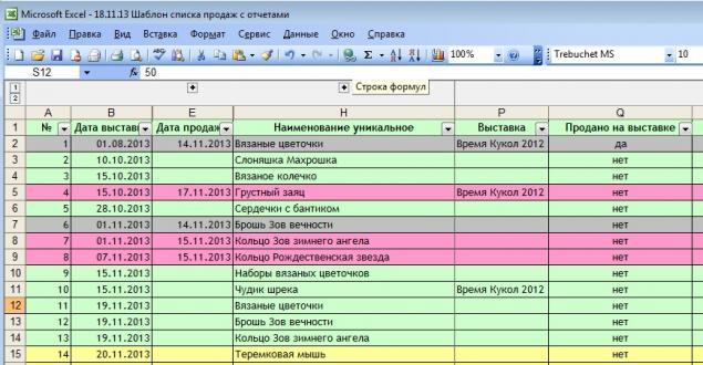 список работ, ведение каталога, бизнес