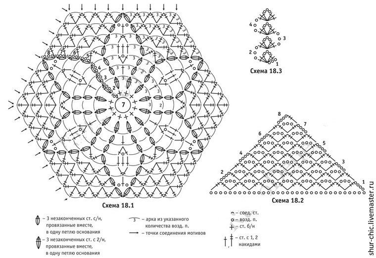 7bd7b3930e3 Как связать полотно безотрывным способом из шестиугольных мотивов ...
