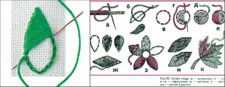 Вышивка шов по контуру