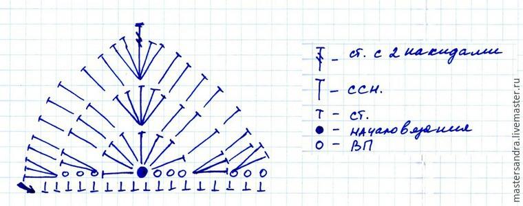 Бумага для печати тонкая плотность 45