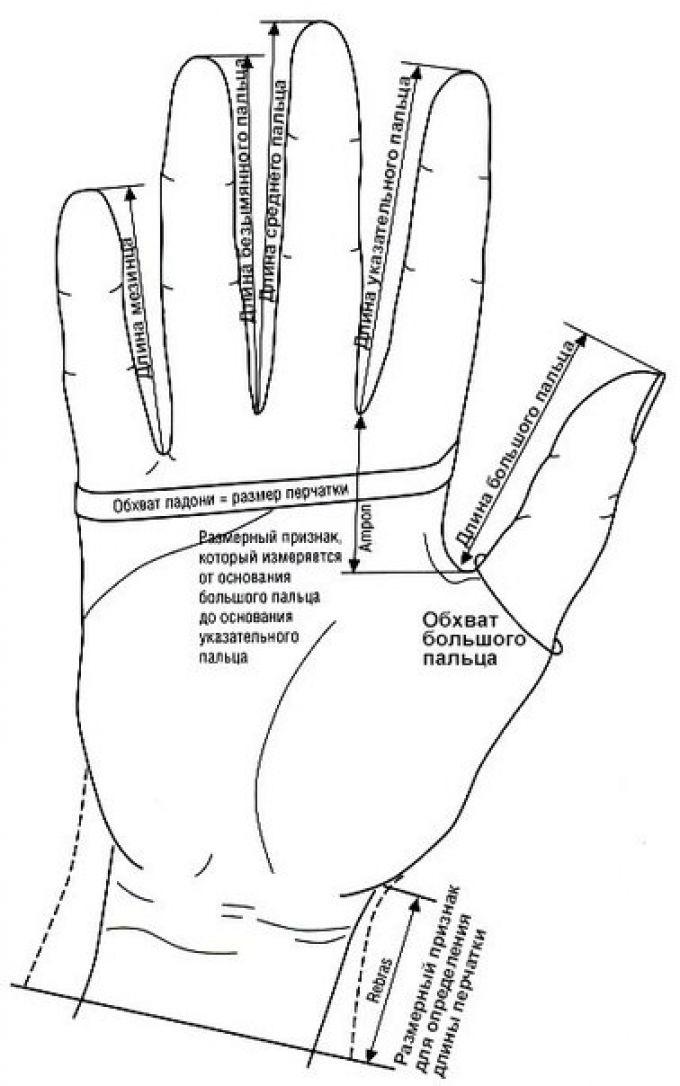 Как сшить перчатки детские своими руками выкройки