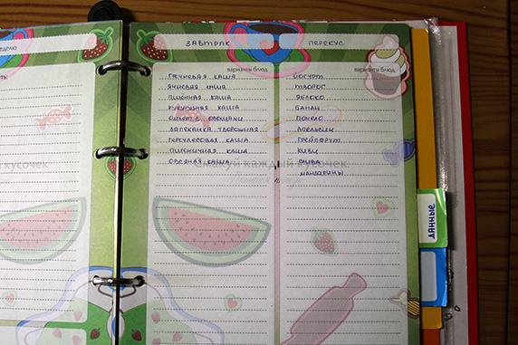 относится ЖСК(минимальная как правильно записывать в свой эжедневник свои планы стекло, оргстекло Тюмени