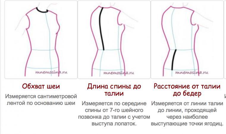 Как измерить обхват шеи для вязания 60