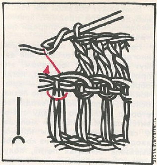 quot;Основной элемент вязания крючком - столбик, а спицами - петля.