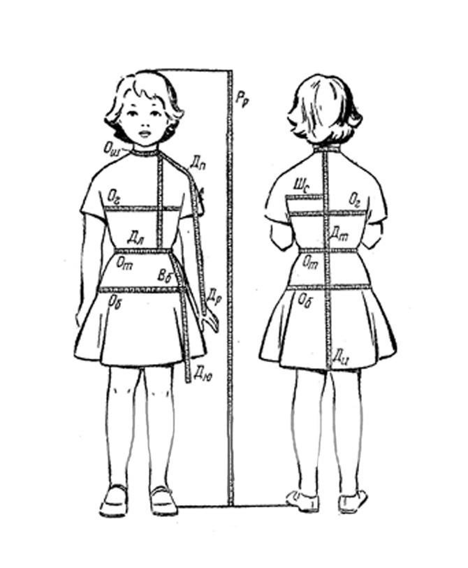 как снять детские мерки, детские мерки, мерки на платье девочке, пошив детского платья, детское платье на заказ, платье для девочки, платье на выпускной, пошив детской одежды