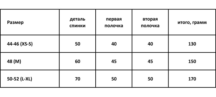 таблица плотности воды при температуре и солености