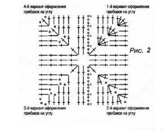 Вязание крючком квадрат с накидами
