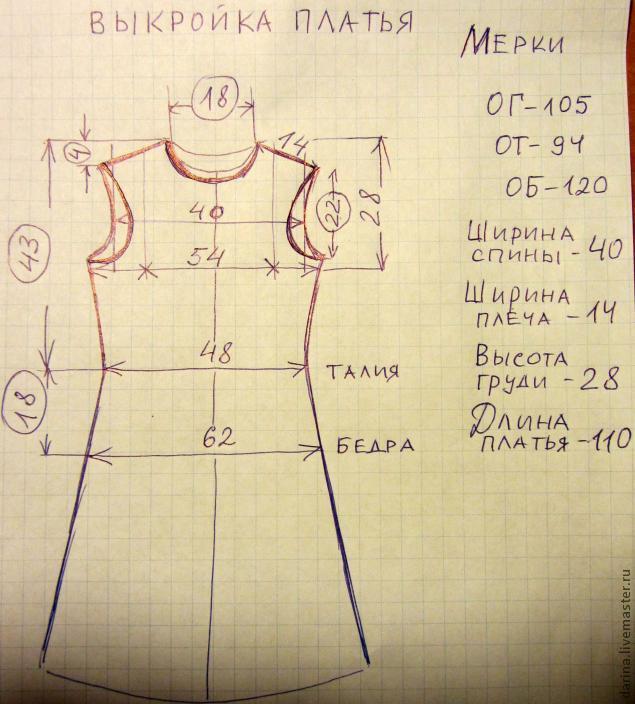 Как построить выкройку для платья 46 размер