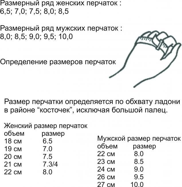 Схема Измерения Размера Руки